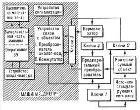 Блок схема основные макроэкономические школы и их представители
